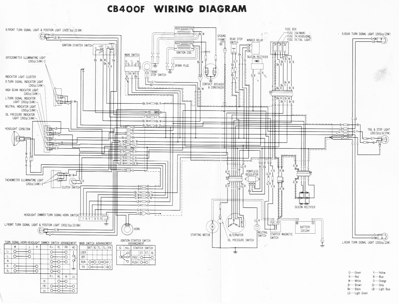 cb400f wiring diagram all wiring diagram cb400f wiring diagram